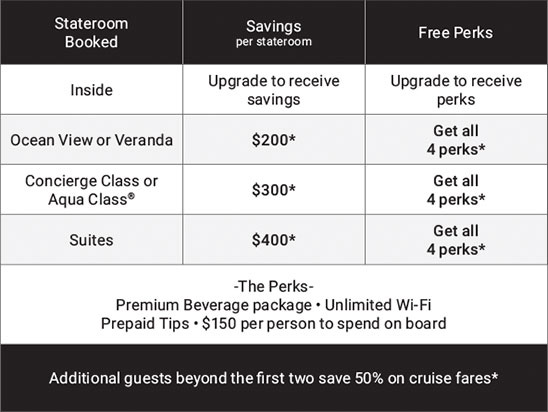 Go Best Offer - 4 Perks on Celebrity Edge
